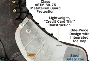 Top Metatarsal Work Boots