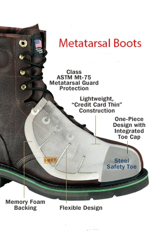How to Choose Metatarsal Work Boots - Work Wear