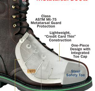 Top Metatarsal Work Boots